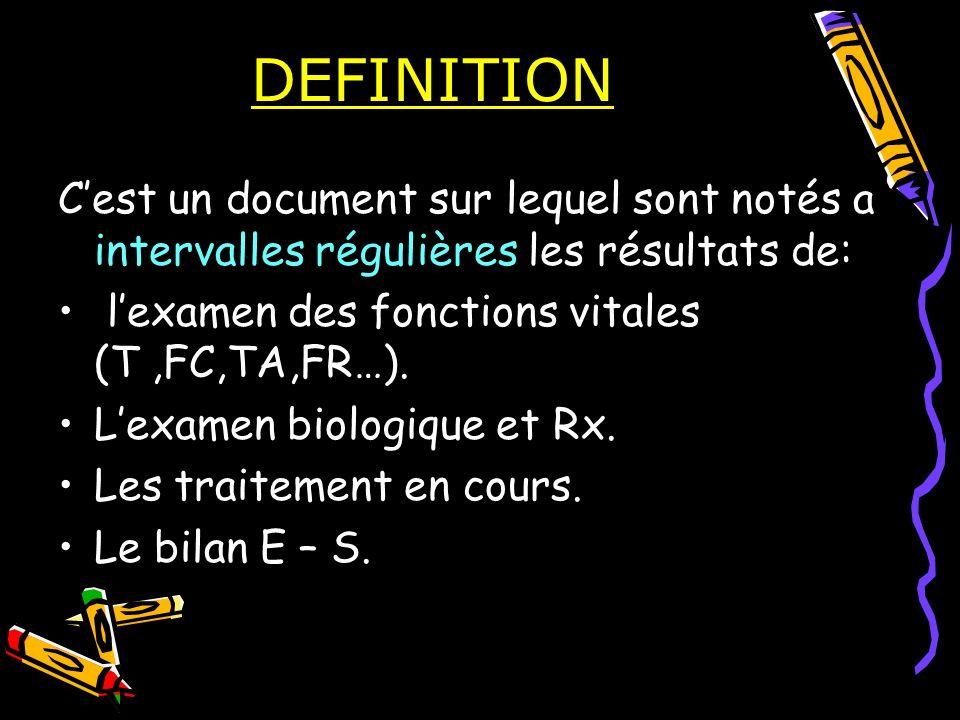 DEFINITION Cest un document sur lequel sont notés a intervalles régulières les résultats de: lexamen des fonctions vitales (T,FC,TA,FR…). Lexamen biol