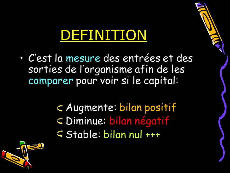 DEFINITION Cest la mesure des entrées et des sorties de lorganisme afin de les comparer pour voir si le capital: Augmente: bilan positif Diminue: bila