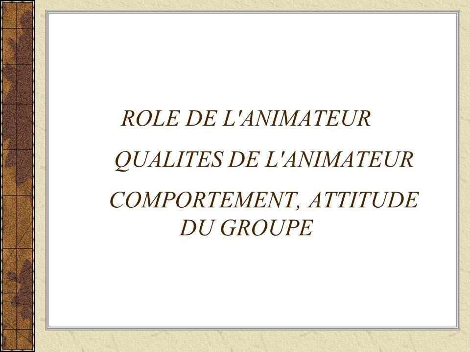 ROLE DE L'ANIMATEUR QUALITES DE L'ANIMATEUR COMPORTEMENT, ATTITUDE DU GROUPE