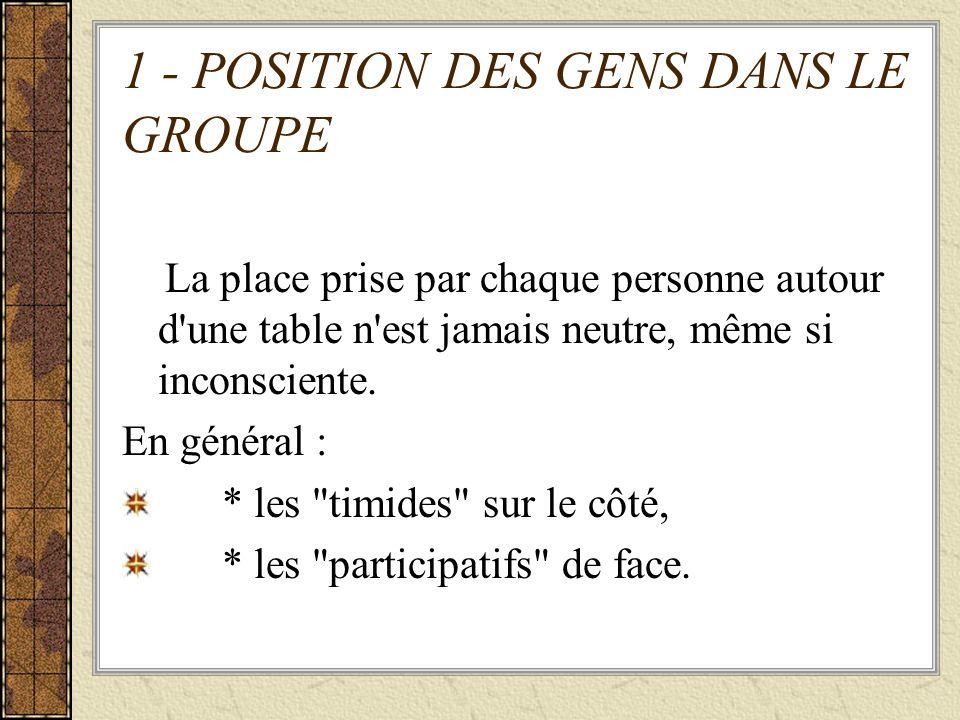 1 - POSITION DES GENS DANS LE GROUPE La place prise par chaque personne autour d'une table n'est jamais neutre, même si inconsciente. En général : * l