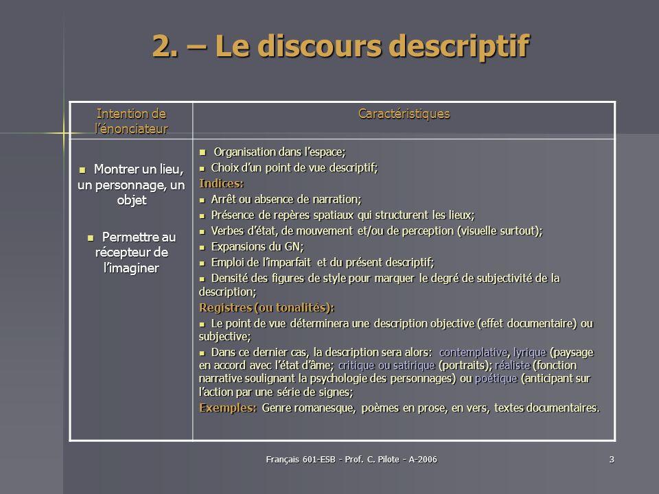 Français 601-ESB - Prof. C. Pilote - A-20063 Intention de lénonciateur Caractéristiques Montrer un lieu, un personnage, un objet Montrer un lieu, un p