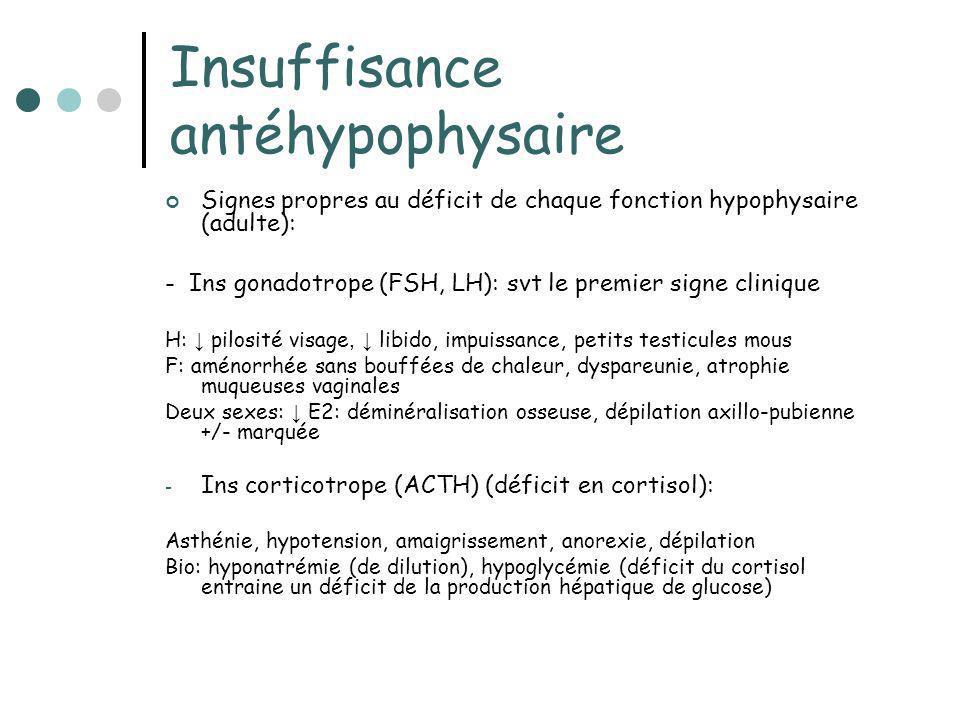 Insuffisance antéhypophysaire Signes propres au déficit de chaque fonction hypophysaire (adulte): - Ins gonadotrope (FSH, LH): svt le premier signe cl