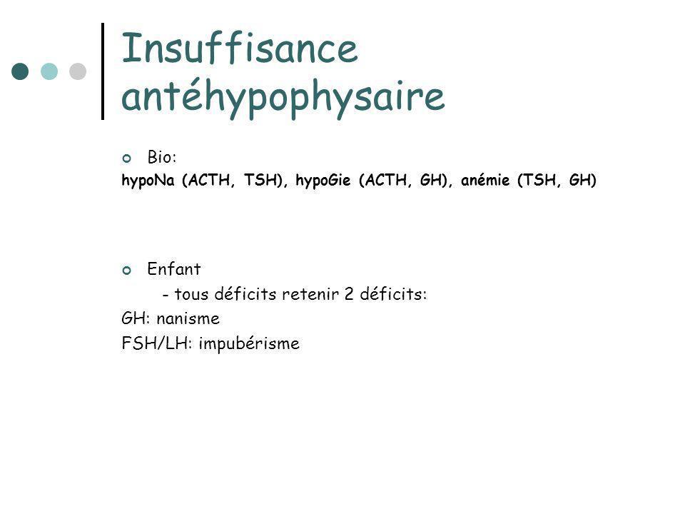 Insuffisance antéhypophysaire Bio: hypoNa (ACTH, TSH), hypoGie (ACTH, GH), anémie (TSH, GH) Enfant - tous déficits retenir 2 déficits: GH: nanisme FSH