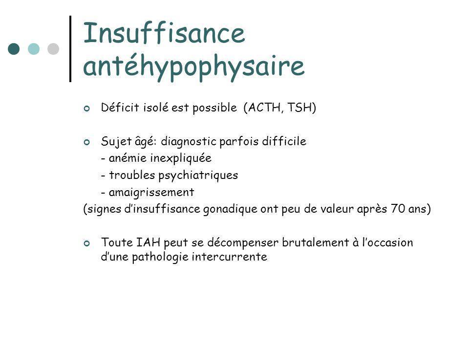 Insuffisance antéhypophysaire Déficit isolé est possible (ACTH, TSH) Sujet âgé: diagnostic parfois difficile - anémie inexpliquée - troubles psychiatr