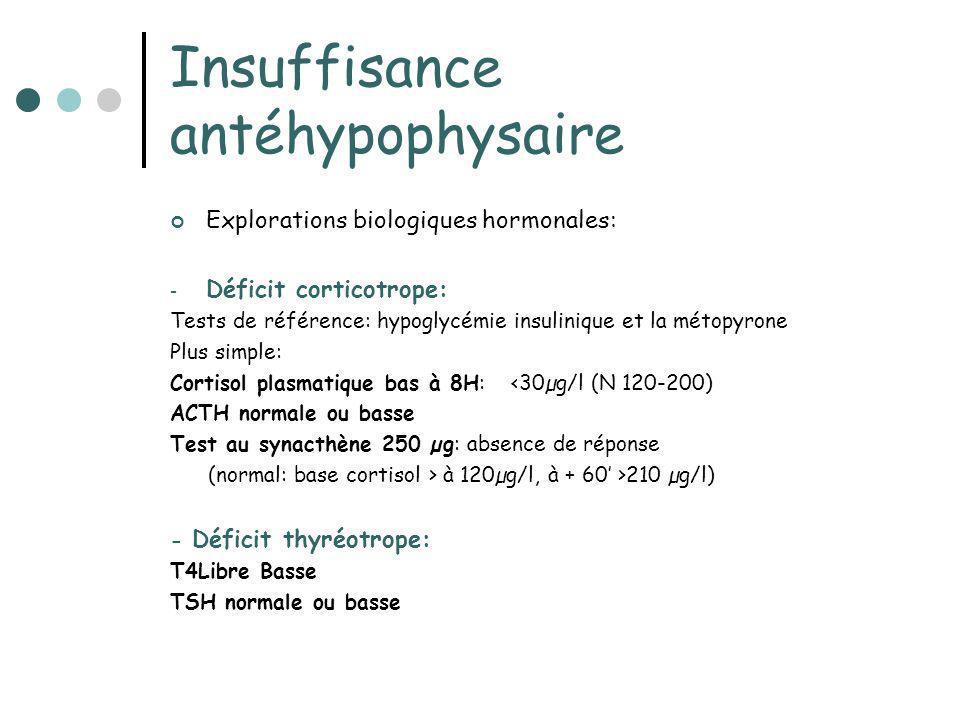 Insuffisance antéhypophysaire Explorations biologiques hormonales: - Déficit corticotrope: Tests de référence: hypoglycémie insulinique et la métopyro