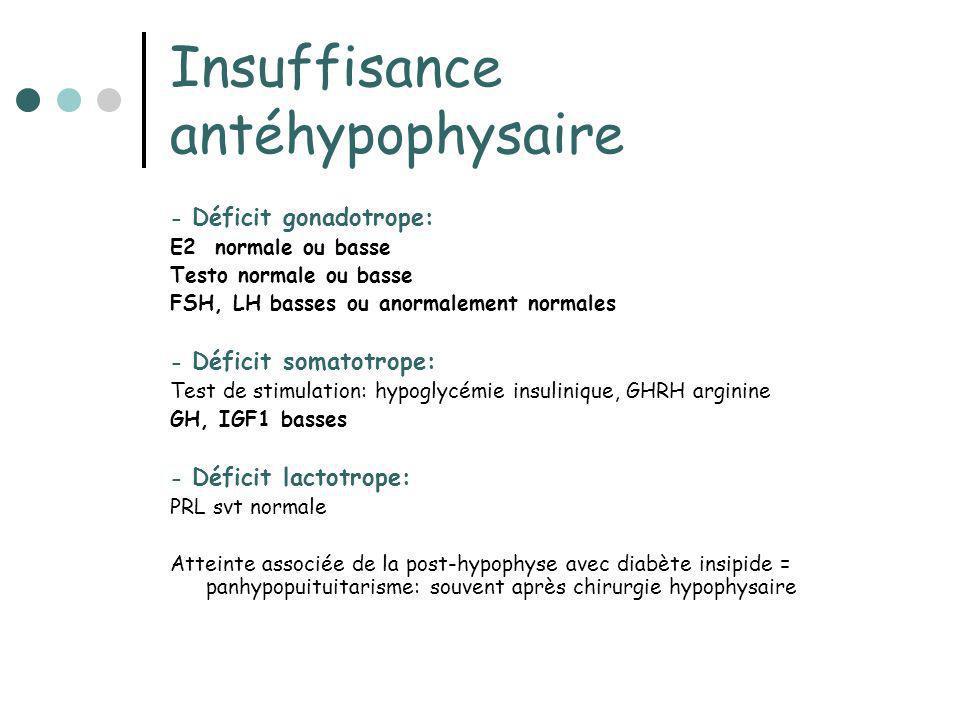 Insuffisance antéhypophysaire - Déficit gonadotrope: E2 normale ou basse Testo normale ou basse FSH, LH basses ou anormalement normales - Déficit soma