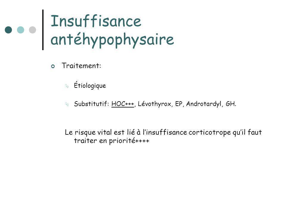 Insuffisance antéhypophysaire Traitement: Étiologique Substitutif: HOC+++, Lévothyrox, EP, Androtardyl, GH. Le risque vital est lié à linsuffisance co