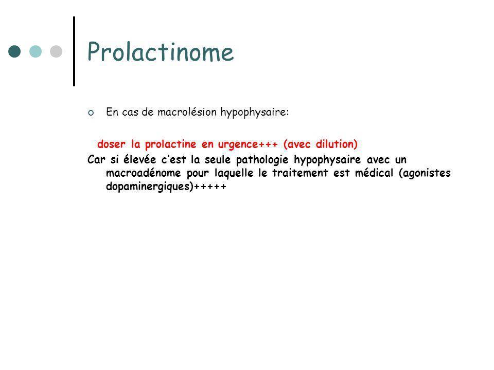 Prolactinome En cas de macrolésion hypophysaire: doser la prolactine en urgence+++ (avec dilution) Car si élevée cest la seule pathologie hypophysaire