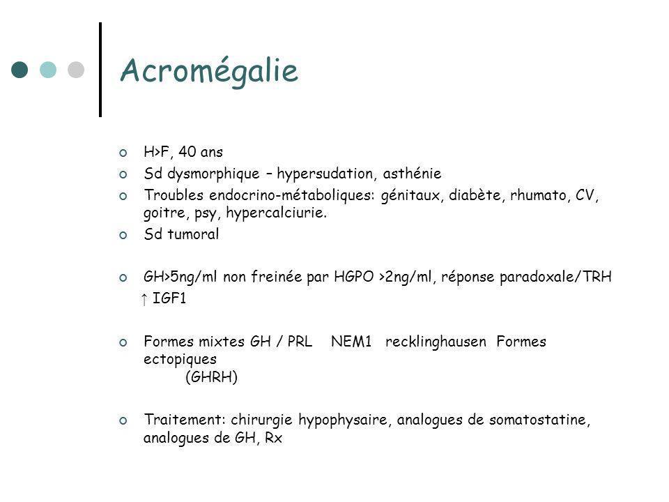Acromégalie H>F, 40 ans Sd dysmorphique – hypersudation, asthénie Troubles endocrino-métaboliques: génitaux, diabète, rhumato, CV, goitre, psy, hyperc