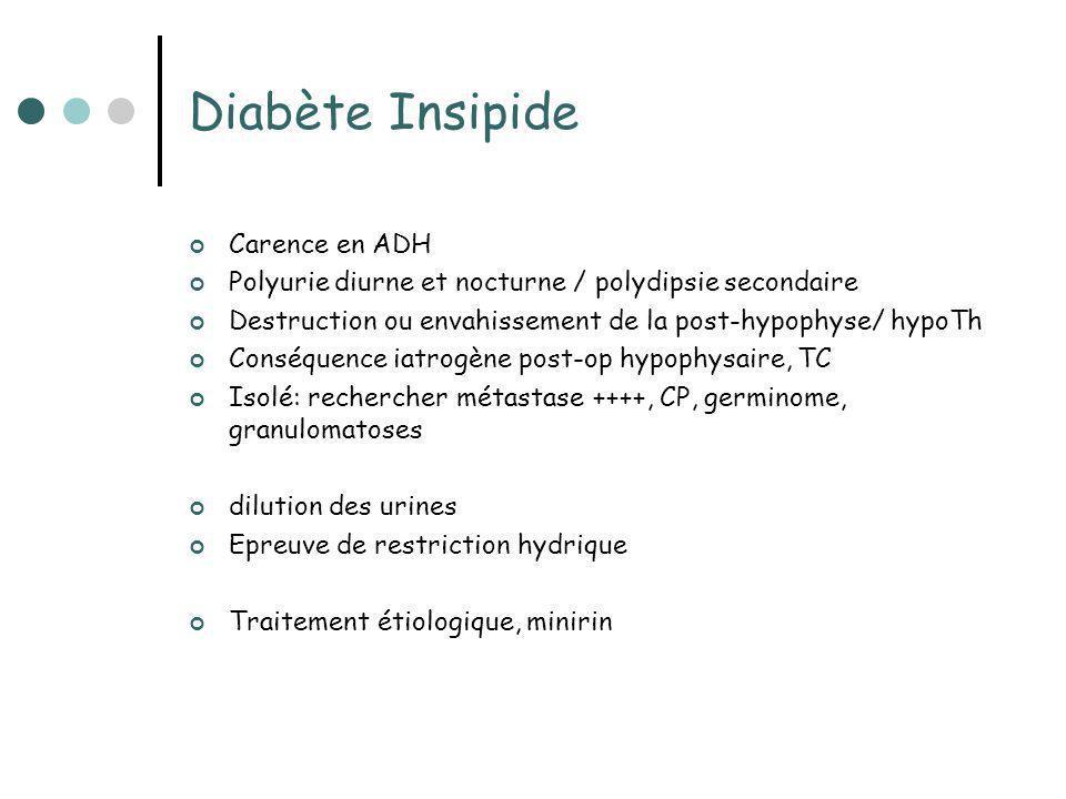 Diabète Insipide Carence en ADH Polyurie diurne et nocturne / polydipsie secondaire Destruction ou envahissement de la post-hypophyse/ hypoTh Conséque