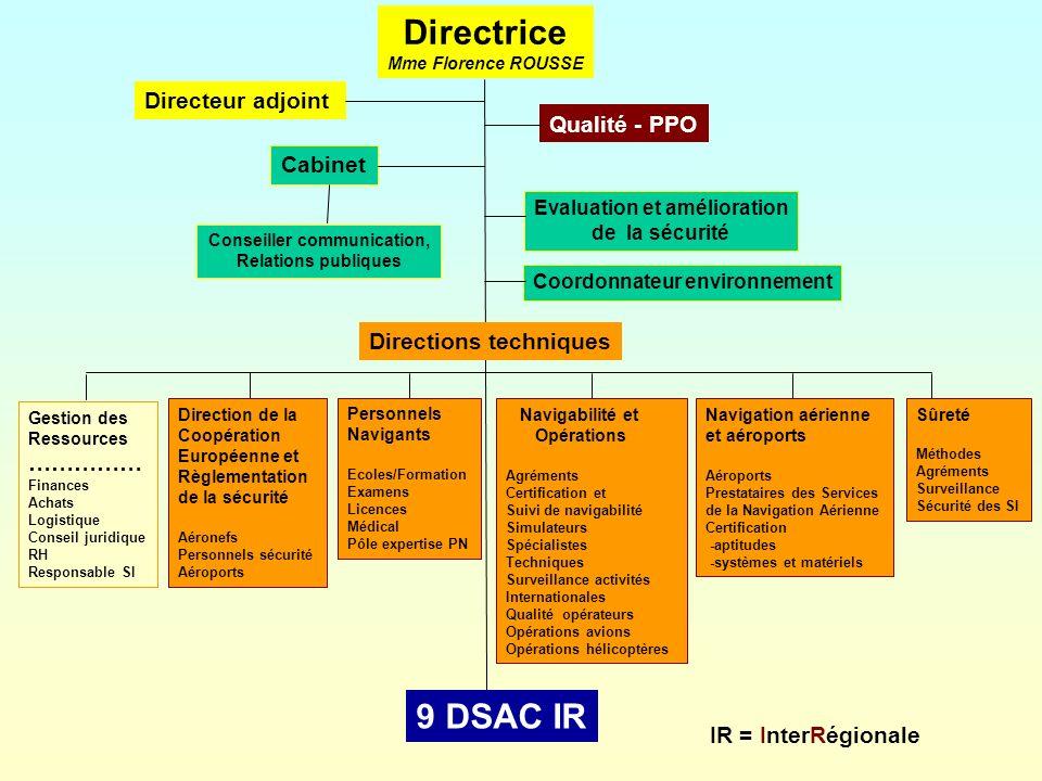 Directrice Mme Florence ROUSSE Directeur adjoint Qualité - PPO Cabinet Conseiller communication, Relations publiques Evaluation et amélioration de la