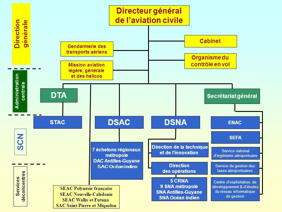 5 CRNA 9 SNA métropole SNA Antilles-Guyane SNA Océan indien Gendarmerie des transports aériens Organisme du contrôle en vol Cabinet DTA STAC DSAC DSNA