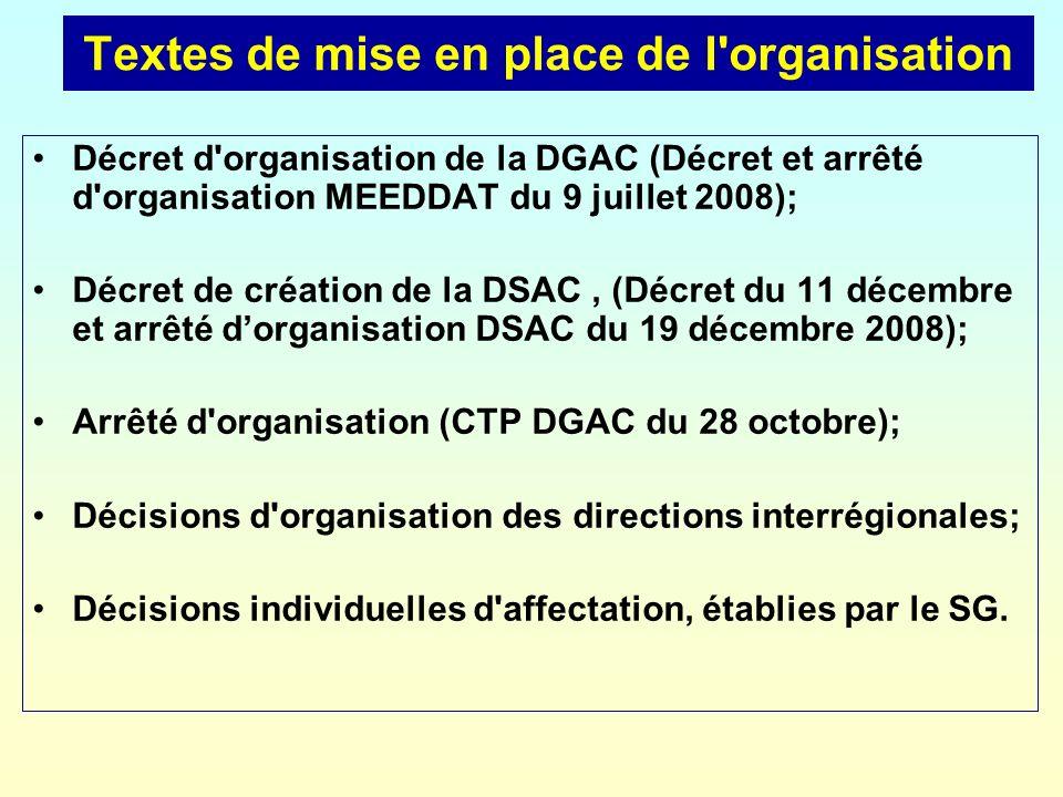 Textes de mise en place de l'organisation Décret d'organisation de la DGAC (Décret et arrêté d'organisation MEEDDAT du 9 juillet 2008); Décret de créa