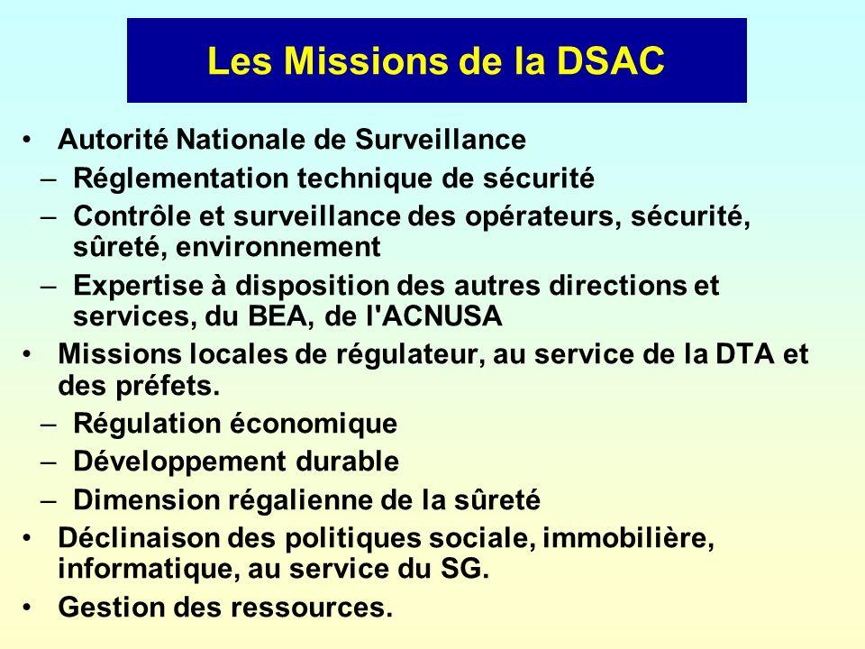 Les Missions de la DSAC Autorité Nationale de Surveillance –Réglementation technique de sécurité –Contrôle et surveillance des opérateurs, sécurité, s
