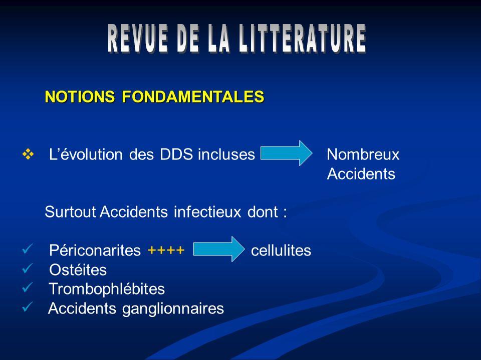 NOTIONS FONDAMENTALES Lévolution des DDS incluses Nombreux Accidents Surtout Accidents infectieux dont : Périconarites ++++ cellulites Ostéites Trombo