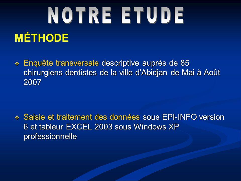 MÉTHODE Enquête transversale descriptive auprès de 85 chirurgiens dentistes de la ville dAbidjan de Mai à Août 2007 Enquête transversale descriptive a