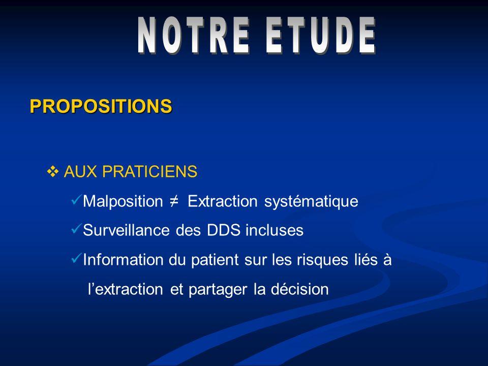 PROPOSITIONS AUX PRATICIENS Malposition Extraction systématique Surveillance des DDS incluses Information du patient sur les risques liés à lextractio