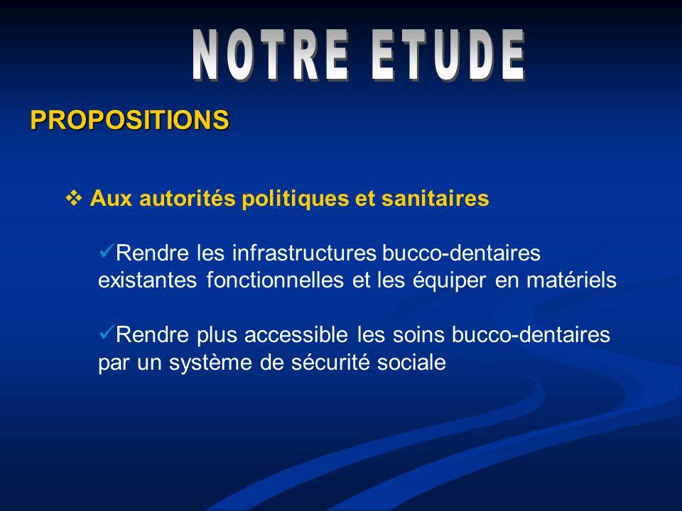 PROPOSITIONS Aux autorités politiques et sanitaires Rendre les infrastructures bucco-dentaires existantes fonctionnelles et les équiper en matériels R