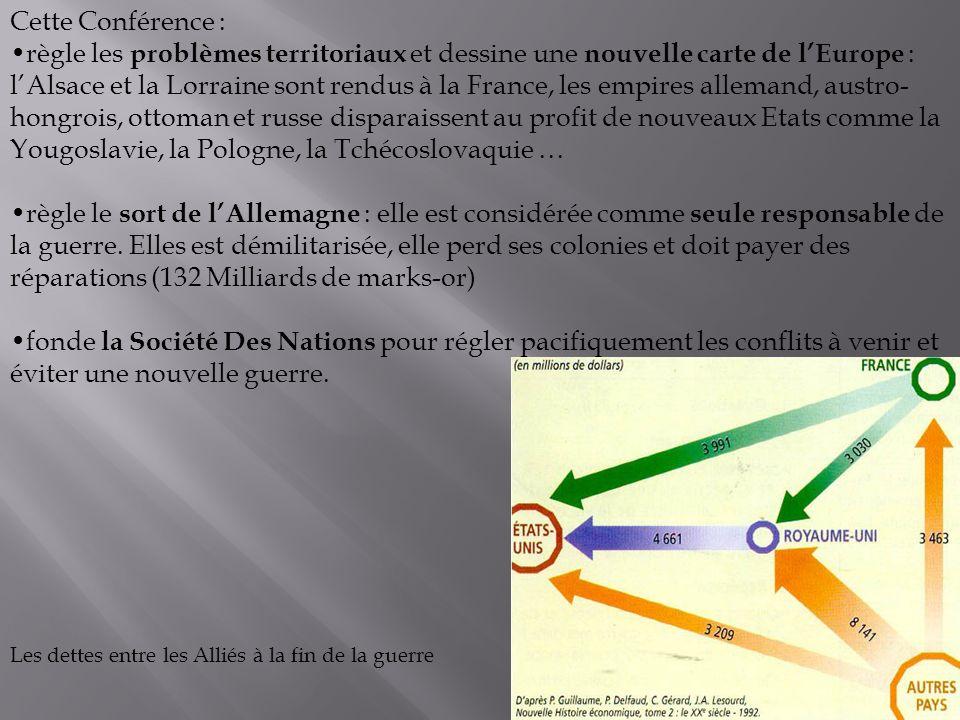 Cette Conférence : règle les problèmes territoriaux et dessine une nouvelle carte de lEurope : lAlsace et la Lorraine sont rendus à la France, les emp