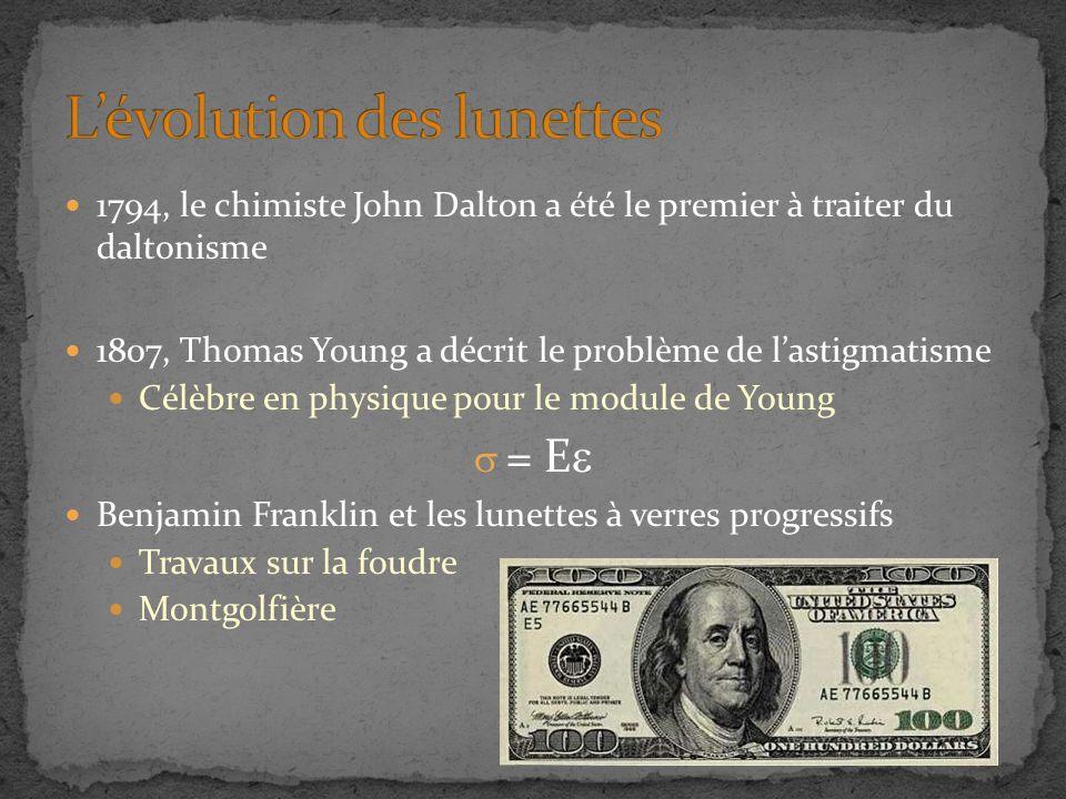 1794, le chimiste John Dalton a été le premier à traiter du daltonisme 1807, Thomas Young a décrit le problème de lastigmatisme Célèbre en physique pour le module de Young = E Benjamin Franklin et les lunettes à verres progressifs Travaux sur la foudre Montgolfière