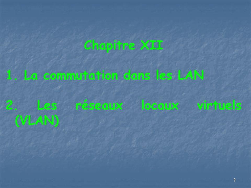 1 Chapitre XII 1. La commutation dans les LAN 2. Les réseaux locaux virtuels (VLAN)
