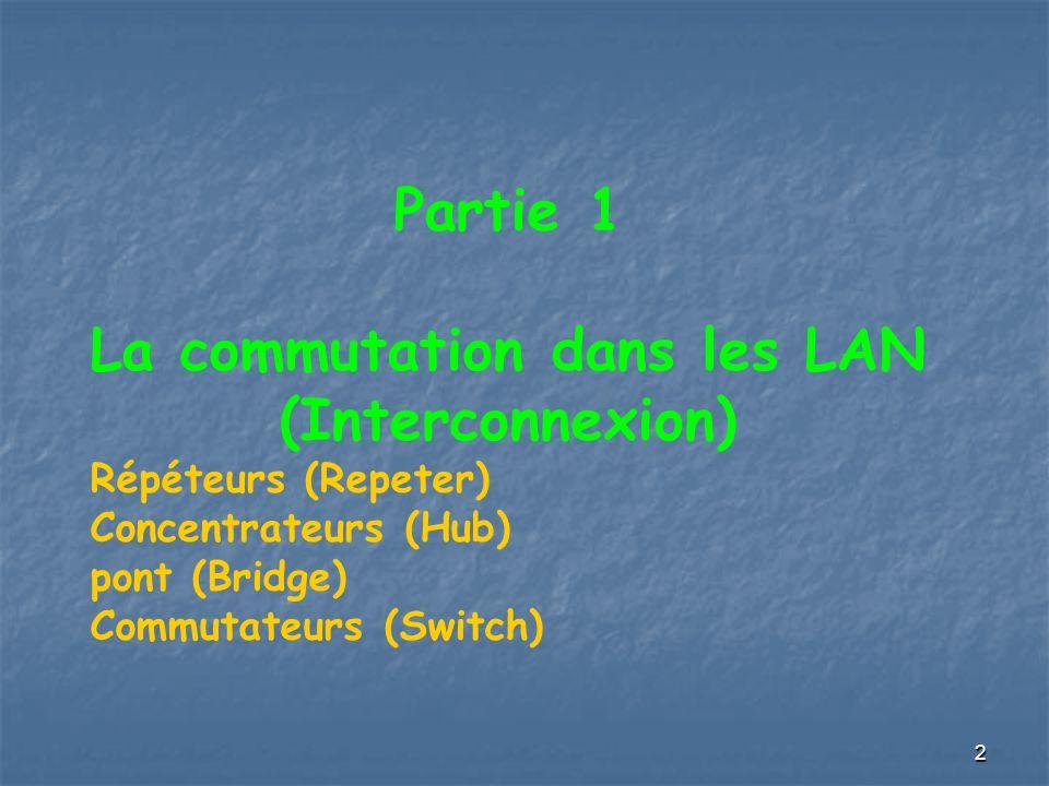 3 Interconnexion Définition: Fonction pour réaliser linter-fonctionnement de réseaux hétérogènes Hétérogénéité des réseaux : – Matériels – Capacité – Taille de paquets – Protocoles – Services Méthode : Identifier le niveau dhétérogénéité afin de déterminer les fonctions requises pour établir linterconnexion (Modèle OSI) Selon le niveau dhétérogénéité considéré : Mise en oeuvre dun dispositif dinterfonctionnement Techniques employées: – Amplification – Encapsulation – Fragmentation/Réassemblage – Conversion de protocole/service Equipements employés: – Répéteurs (Repeter) – Concentrateurs (Hub) – pont (Bridge) – Commutateurs (Switch) – Routeurs (Router) – Passerelles (Gateway)