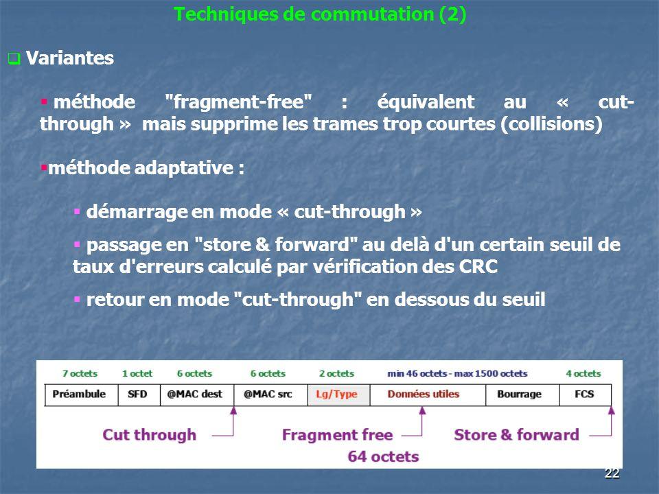 22 Techniques de commutation (2) Variantes méthode