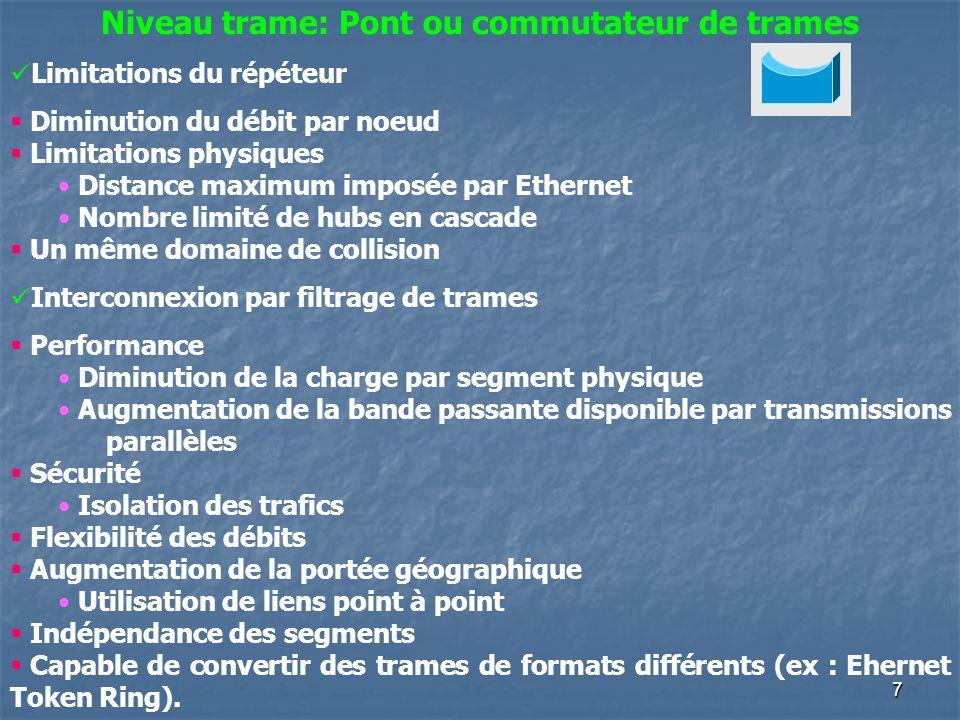 8 Principe du pontage Pont (ou commutateur) est un relais retransmet les trames en fonction de l adresse MAC de destination MAC Séparation en domaines de collision: Permet de segmenter le réseau en sous-réseaux indépendants Transmission de trames en parallele (sur des ports différents).