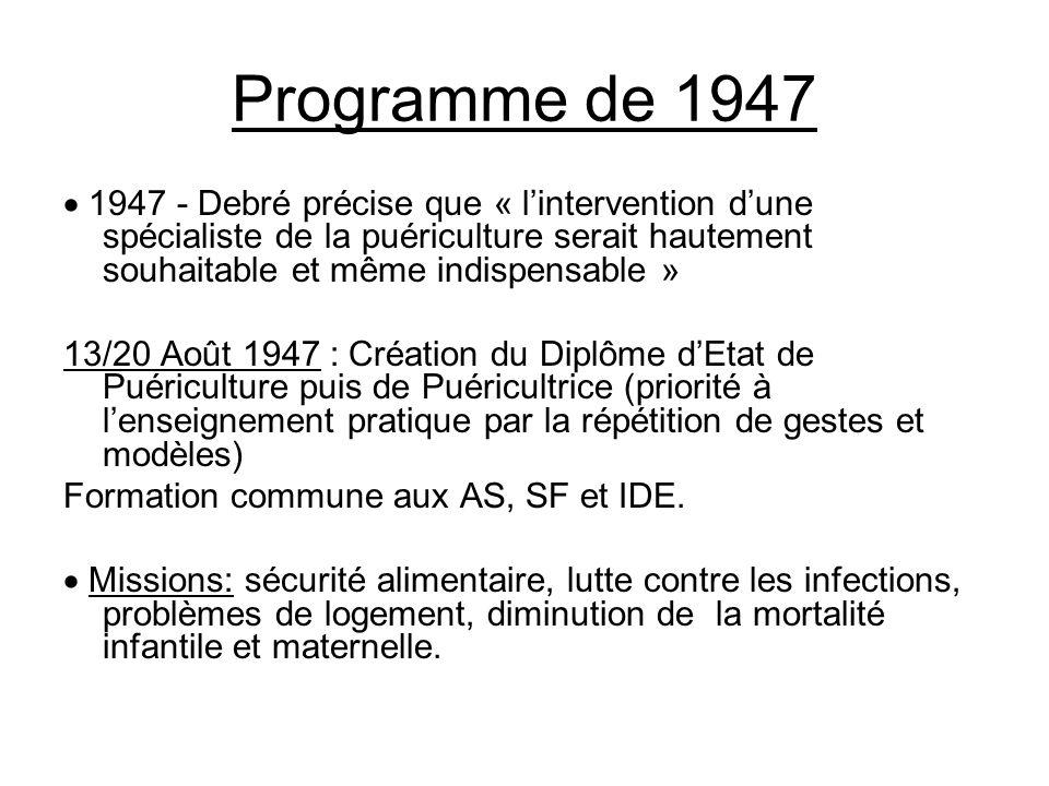 Programme de 1958 Contexte : -Février 1956: inquiétude sur la sécurité des enfants à lhôpital et en PMI décret Mars 1956 qui impose que la direction des pouponnières soit assurée par un médecin ou une puéricultrice.