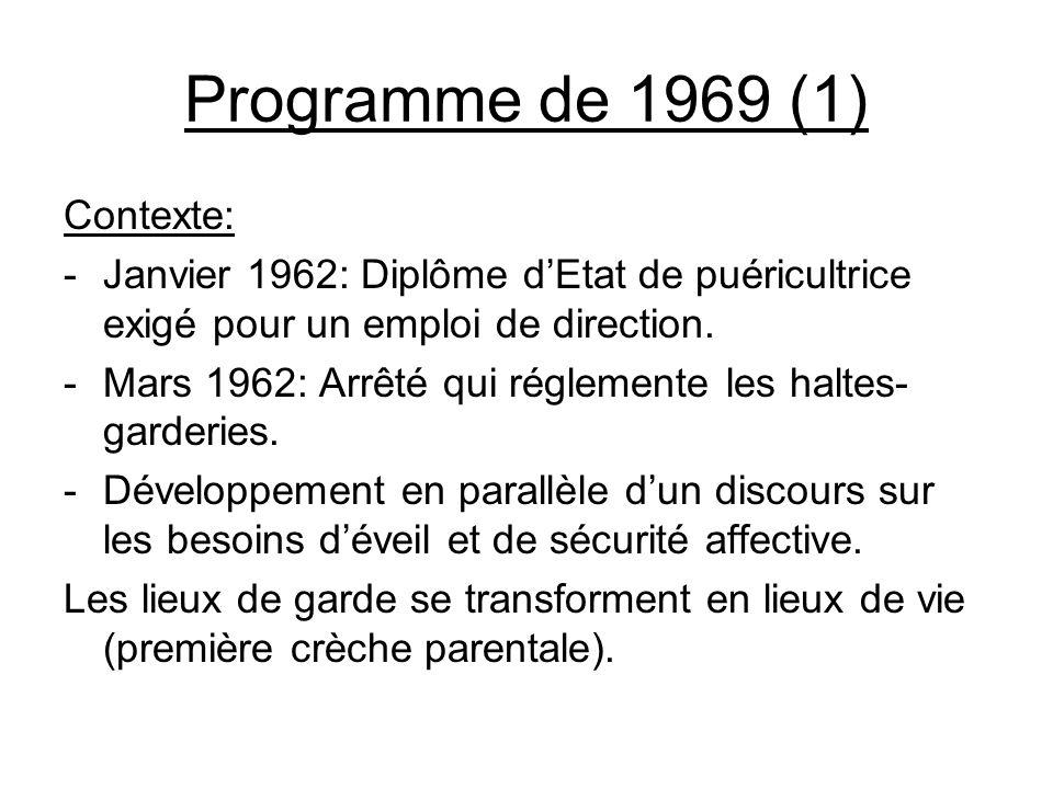 Programme de 1969 (1) Contexte: -Janvier 1962: Diplôme dEtat de puéricultrice exigé pour un emploi de direction. -Mars 1962: Arrêté qui réglemente les