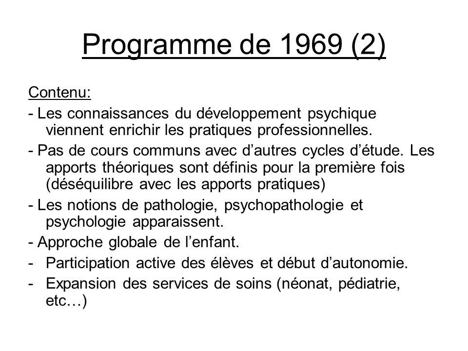 Programme de 1969 (2) Contenu: - Les connaissances du développement psychique viennent enrichir les pratiques professionnelles. - Pas de cours communs