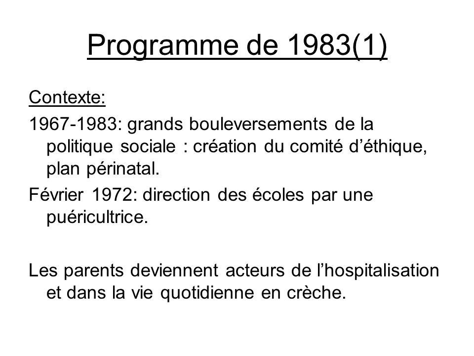 Programme de 1983(1) Contexte: 1967-1983: grands bouleversements de la politique sociale : création du comité déthique, plan périnatal. Février 1972: