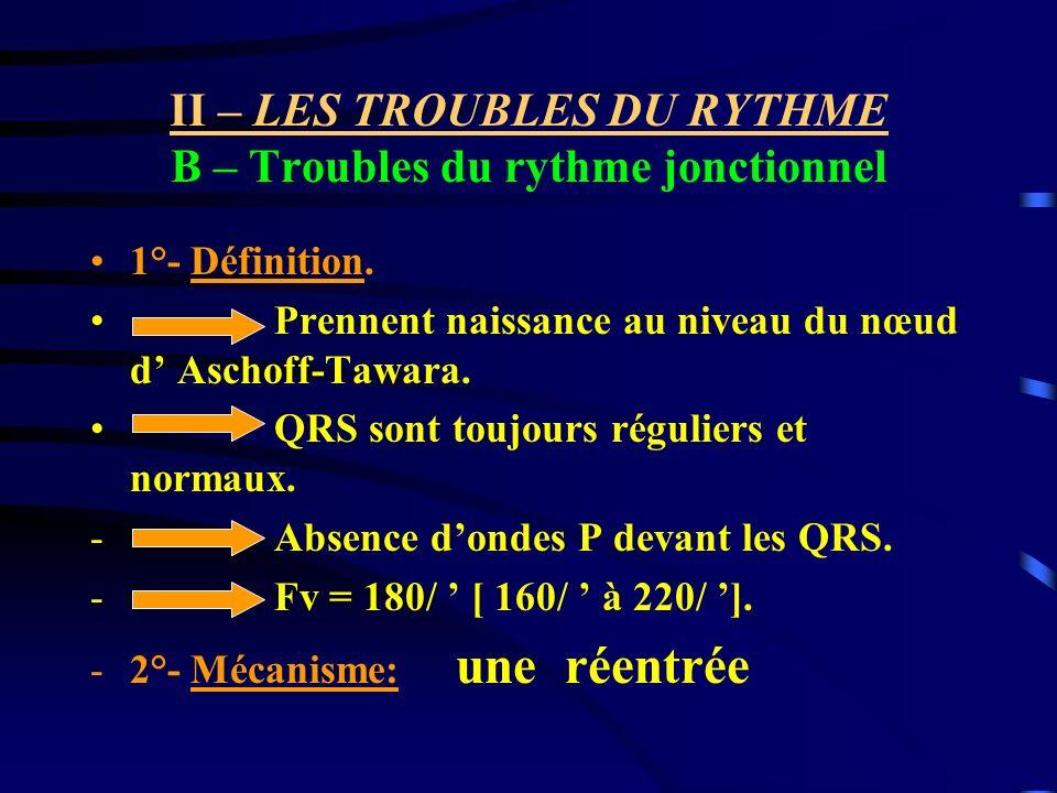 II – LES TROUBLES DU RYTHME B – Troubles du rythme jonctionnel 1°- Définition. Prennent naissance au niveau du nœud d Aschoff-Tawara. QRS sont toujour