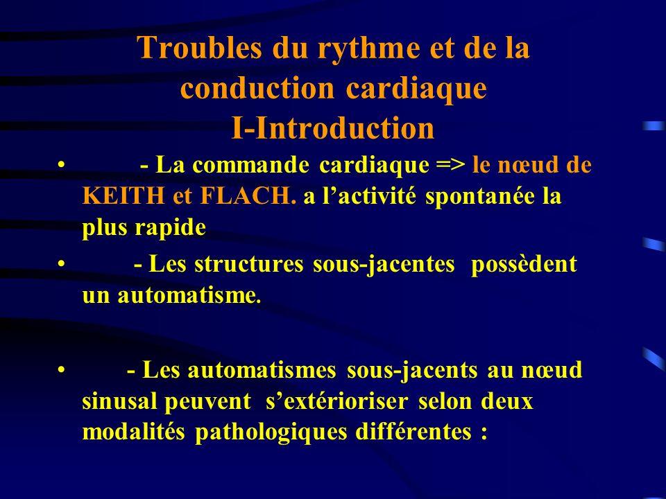 Troubles du rythme et de la conduction cardiaque I-Introduction A – Ralentissement important de lautomatisme du nœud sinusal ou blocage de la transmission de linflux, cest : une bradycardie sinusale, un BAV 1, 2, 3 un BBG, un BBD.