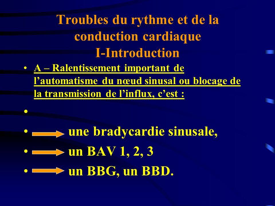 Troubles du rythme et de la conduction cardiaque I-Introduction B – Augmentation anormale de lautomatisme du tissu sous-jacent au nœud sinusal, cest : ESA, ESV TRSV : ac/fa, flutter A, tachysystolie, TRJ, TRV : TV, torsade de pointe, FV, flutter V.