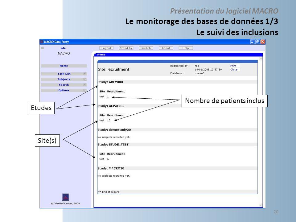 Présentation du logiciel MACRO Le monitorage des bases de données 1/3 Le suivi des inclusions Etudes Nombre de patients inclus Site(s) 20