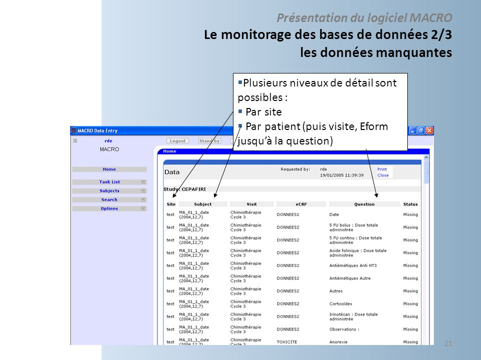 Présentation du logiciel MACRO Le monitorage des bases de données 2/3 les données manquantes Plusieurs niveaux de détail sont possibles : Par site Par