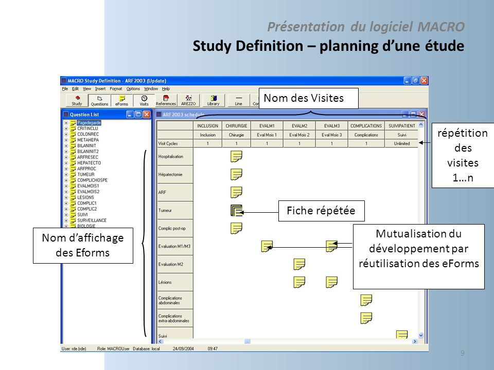 Présentation du logiciel MACRO Study Definition – planning dune étude Mutualisation du développement par réutilisation des eForms Nom daffichage des E