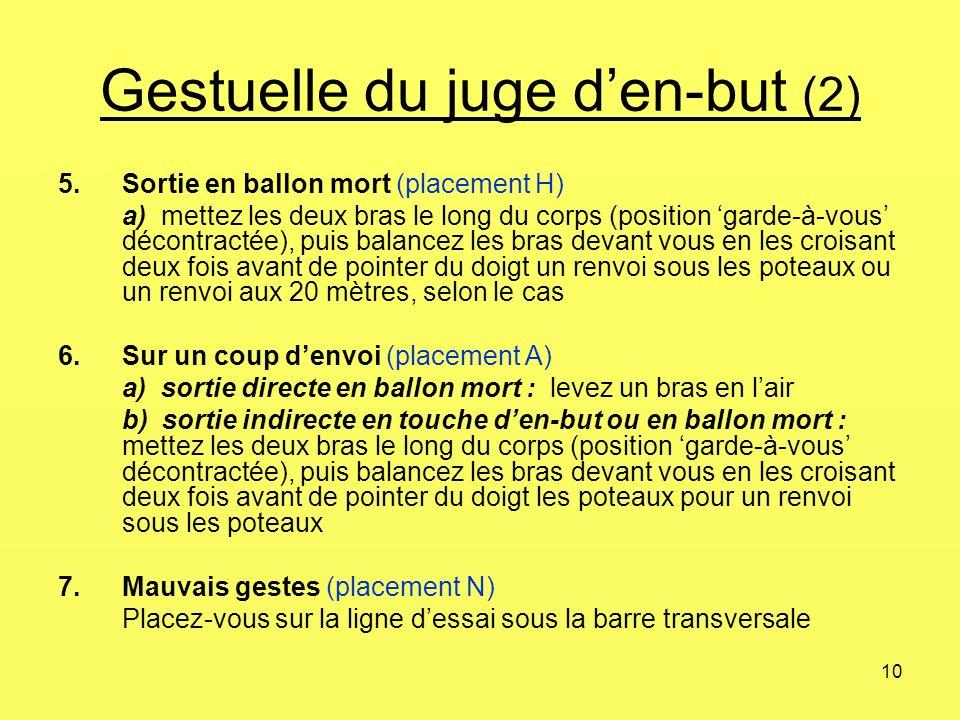 10 Gestuelle du juge den-but (2) 5.Sortie en ballon mort (placement H) a) mettez les deux bras le long du corps (position garde-à-vous décontractée),