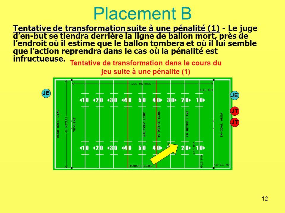 12 Placement B Tentative de transformation suite à une pénalité (1) Tentative de transformation suite à une pénalité (1) - Le juge den-but se tiendra