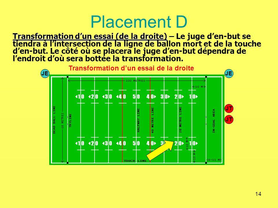 14 Placement D Transformation dun essai (de la droite) Transformation dun essai (de la droite) – Le juge den-but se tiendra à lintersection de la lign