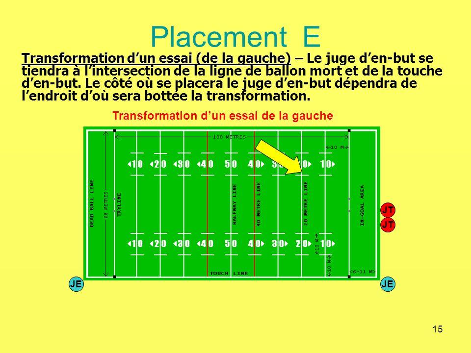 15 Placement E Transformation dun essai (de la gauche) Transformation dun essai (de la gauche) – Le juge den-but se tiendra à lintersection de la lign