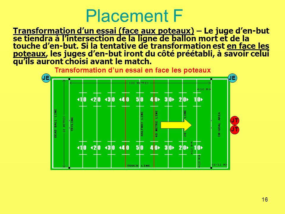 16 Placement F Transformation dun essai en face les poteaux Transformation dun essai (face aux poteaux Transformation dun essai (face aux poteaux) – L