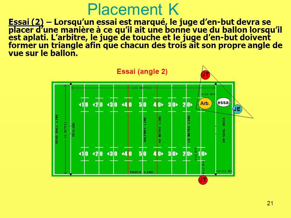 21 Placement K Essai (2) – Essai (2) – Lorsquun essai est marqué, le juge den-but devra se placer dune manière à ce quil ait une bonne vue du ballon l