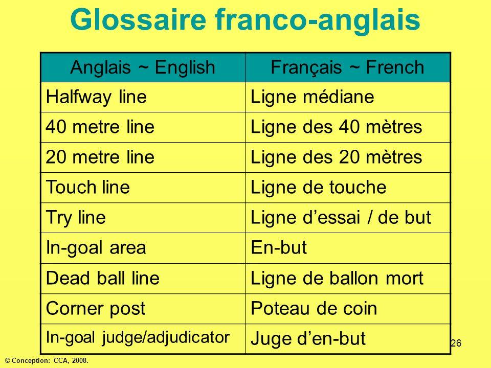 26 Glossaire franco-anglais Anglais ~ EnglishFrançais ~ French Halfway lineLigne médiane 40 metre lineLigne des 40 mètres 20 metre lineLigne des 20 mè