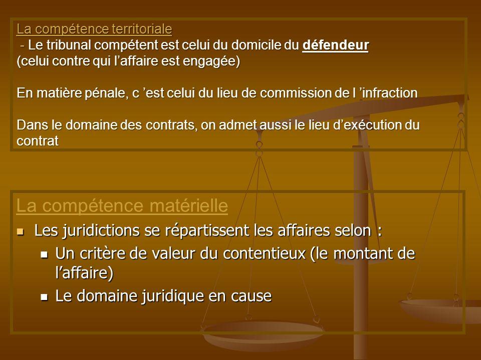 La compétence territoriale - Le tribunal compétent est celui du domicile du défendeur (celui contre qui laffaire est engagée) En matière pénale, c est