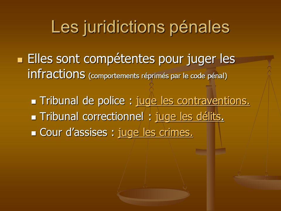 Les juridictions pénales Elles sont compétentes pour juger les infractions (comportements réprimés par le code pénal) Elles sont compétentes pour juge