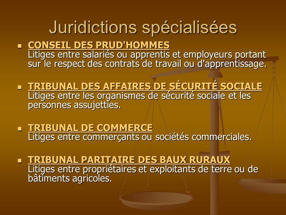 Juridictions spécialisées CONSEIL DES PRUD'HOMMES Litiges entre salariés ou apprentis et employeurs portant sur le respect des contrats de travail ou