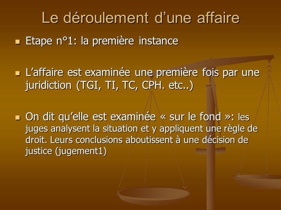 Le déroulement dune affaire Etape n°1: la première instance Etape n°1: la première instance Laffaire est examinée une première fois par une juridictio