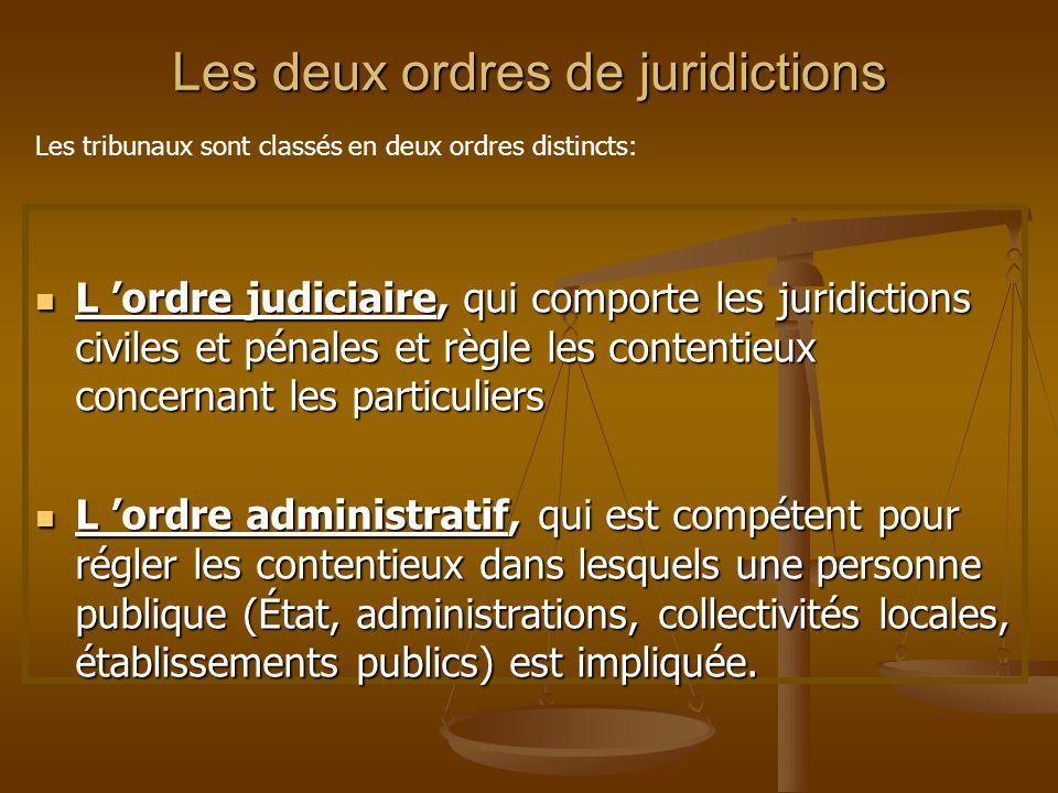 Les deux ordres de juridictions L ordre judiciaire, qui comporte les juridictions civiles et pénales et règle les contentieux concernant les particuli